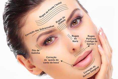 Botox e Preenchimento Facial Zona Sul SP, Clínica Odontológica Zona Sul SP, Estética facial Zona Sul SP
